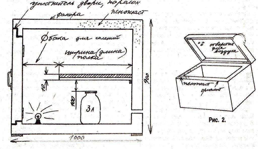 Как своими руками сделать ящик для хранения картошки на балконе?